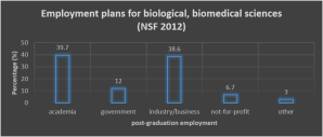 Employmentplan_NSF2012[1]
